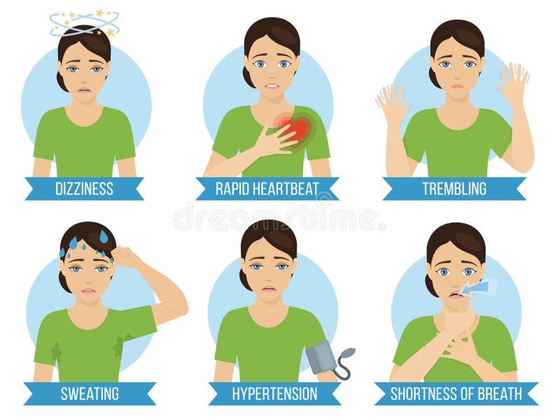 Symptômes d'attaque de panique illustration de vecteur