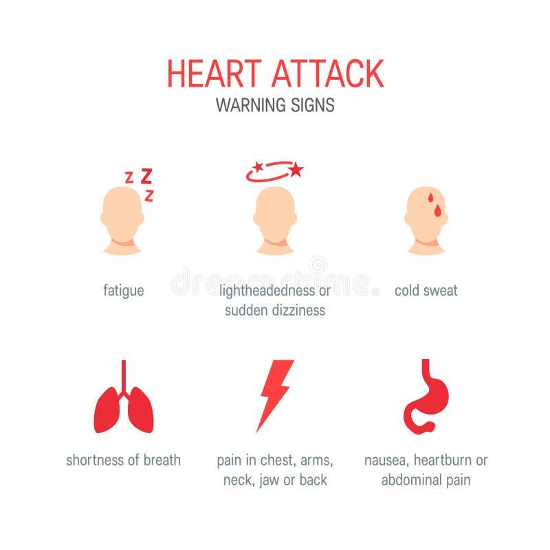 Symptômes de crise cardiaque dans le style plat, vecteur illustration de vecteur