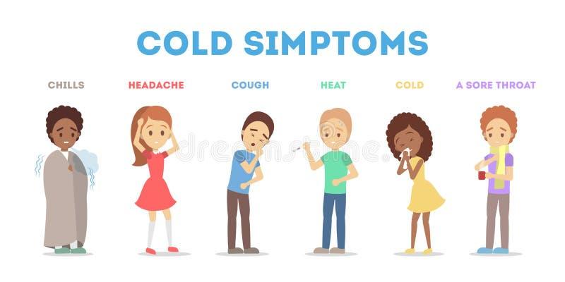 Symptômes froids et de grippe infographic Fièvre et toux illustration de vecteur