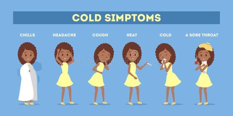 Symptômes froids et de grippe infographic Fièvre et toux illustration libre de droits