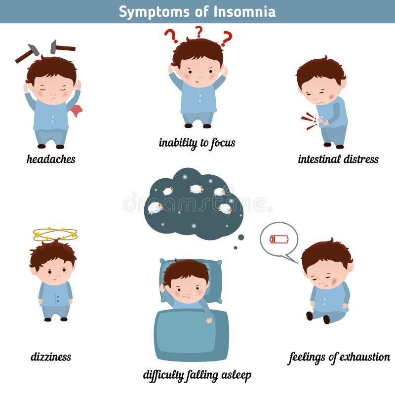 Symptômes communs d'insomnie illustration de vecteur