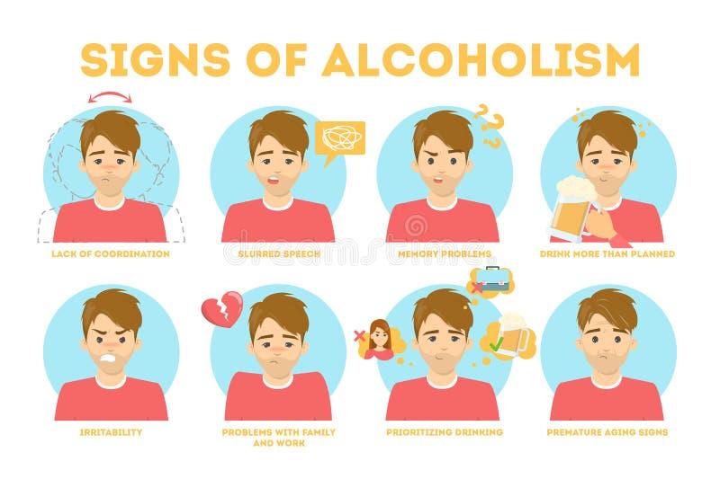 Sympt?mes d'alcoolisme Danger de l'alcoolisme infographic illustration stock