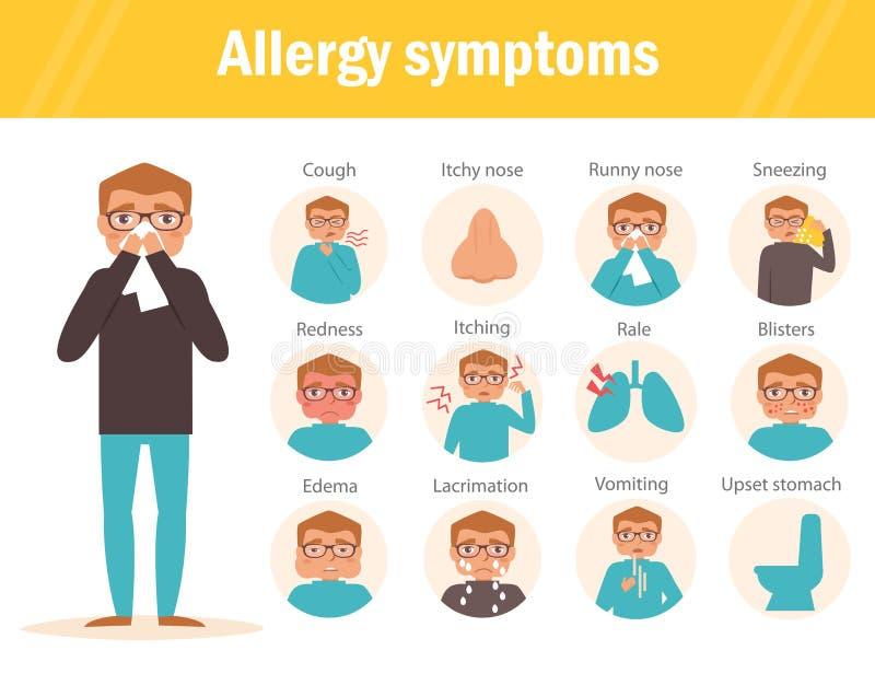 Symptômes d'allergie plats illustration libre de droits