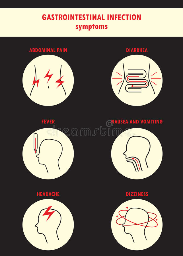 Symptômes de l'infection gastro-intestinale illustration de vecteur