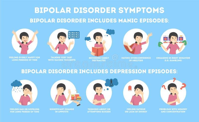 Symptome der bipolaren Störung infographic von der Krankheit der psychischen Gesundheit lizenzfreie abbildung