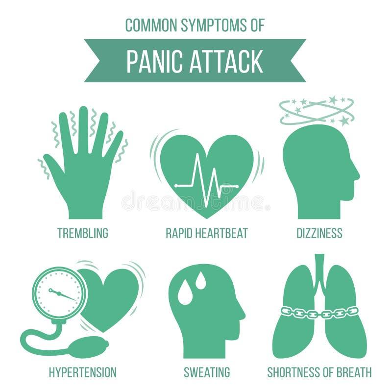 Symptome der Panikattacke lizenzfreie abbildung