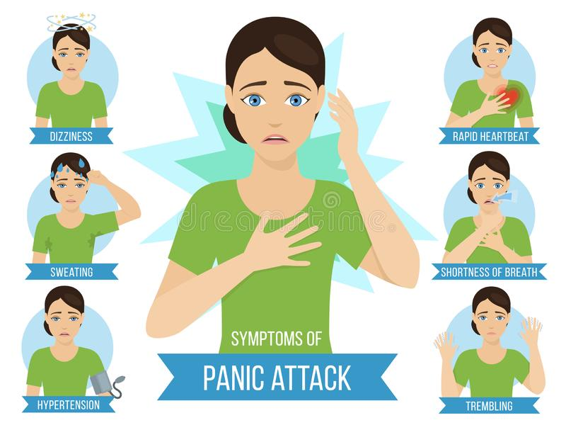 Symptome der Panikattacke vektor abbildung