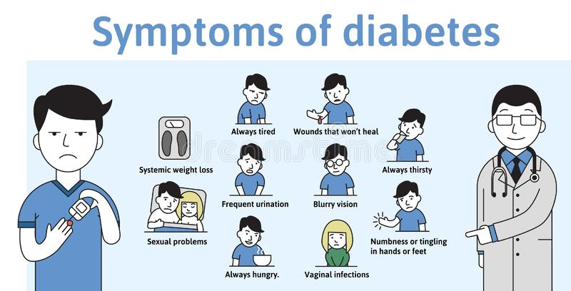 Symptome von Diabetes auf einem Schablone infochart mit Textcharakteren Flache Vektorillustration auf weißem backgroud lizenzfreie abbildung