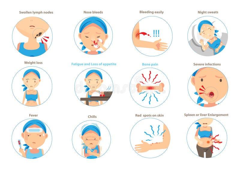 Symptomen van leukemie royalty-vrije illustratie