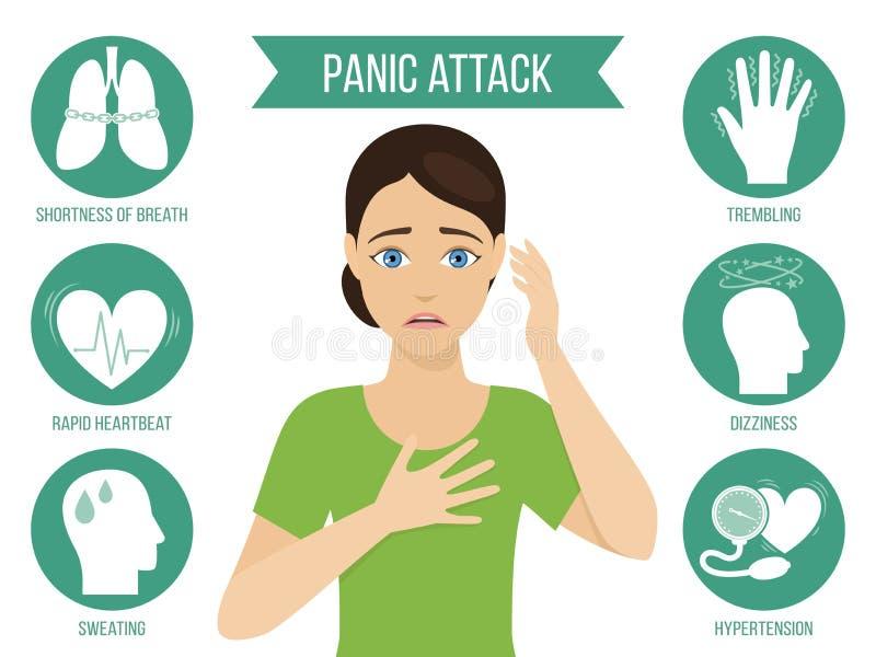 Symptomen van paniekaanval stock illustratie