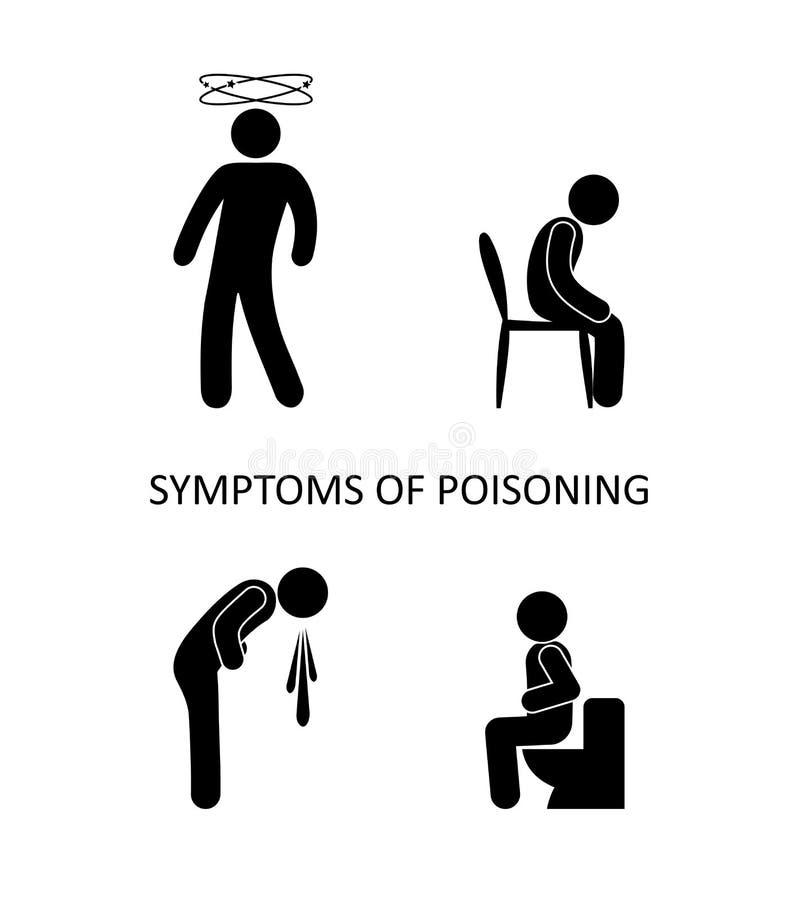 Symptomen van vergiftiging, eenvoudige illustratie stock illustratie