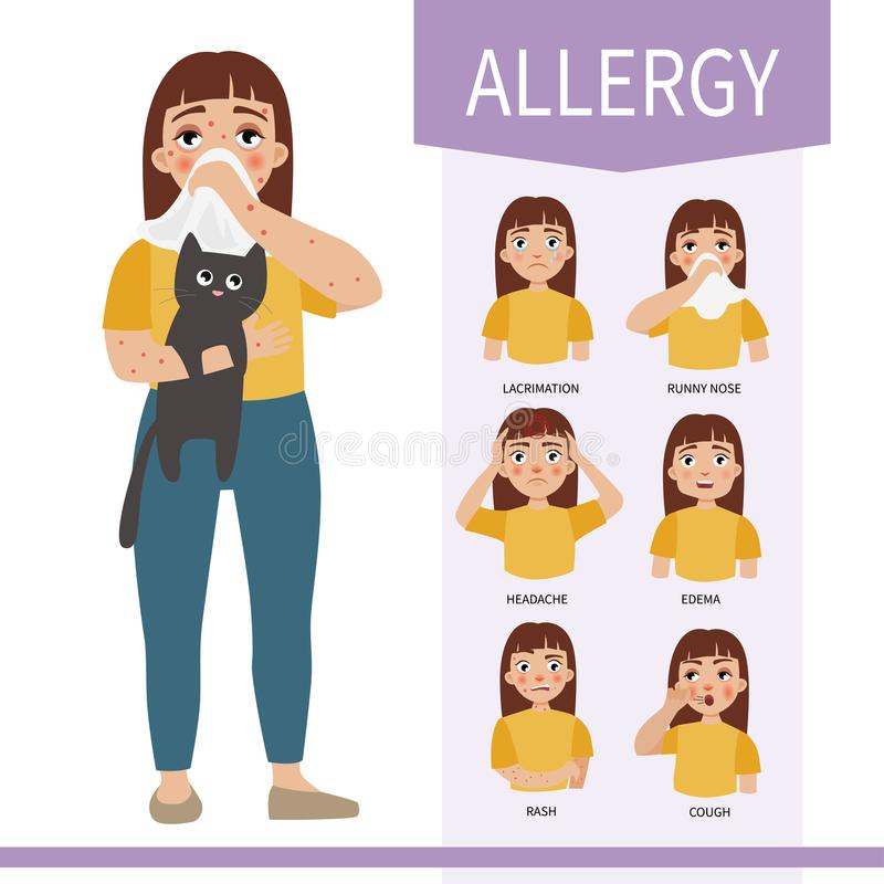 Allergy infographic. Vector. Symptoms of allergies. Illustration of a cute girl stock illustration