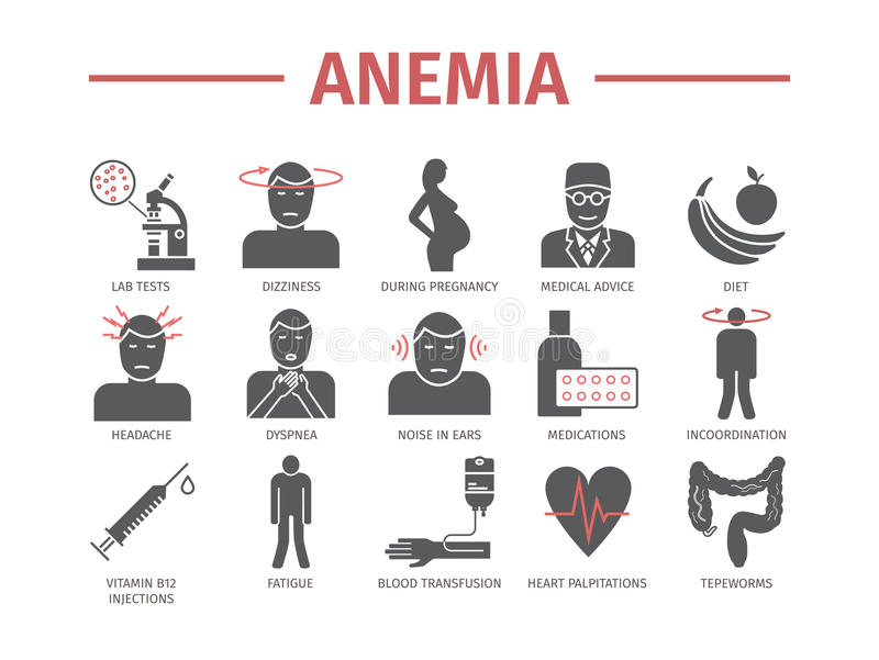 Symptoms of anemia. Iron deficiency vector illustration