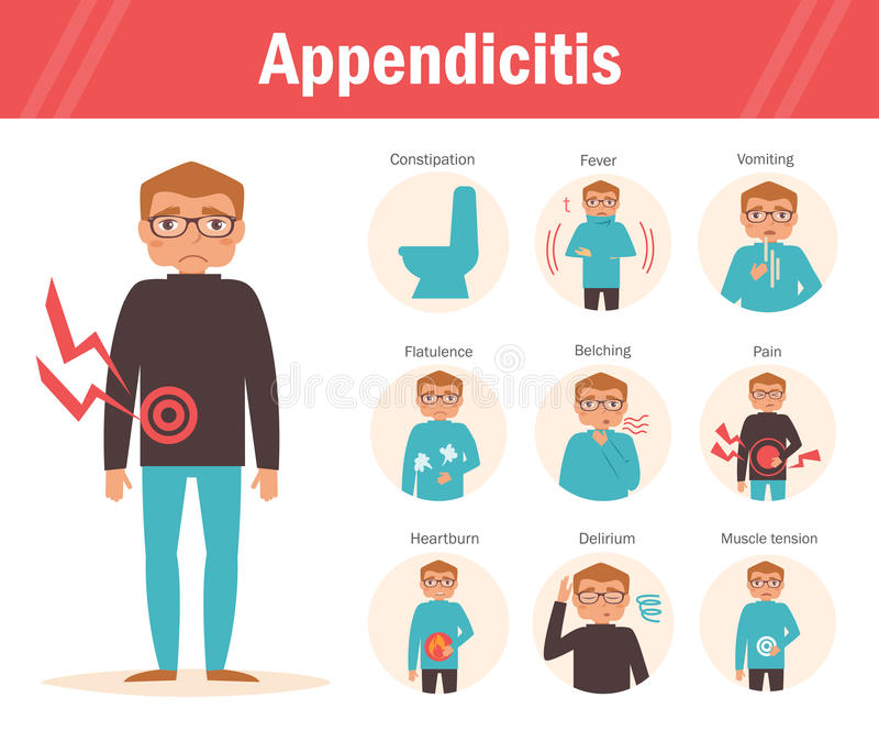 Symptoms of appendicitis. Constipation, fever, vomiting, flatulence, burping, pain heartburn dizziness muscle tension Vector Cartoon character Isolated Flat stock illustration