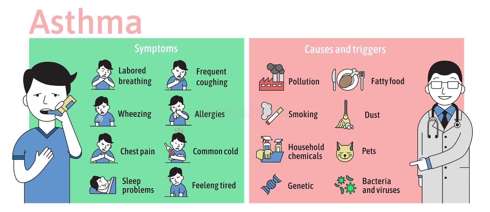 The symptoms and causes of asthma, infographics. Young man using asthma inhaler, doctor advice. Iformation poster with. Text and character. Colorful flat vector stock illustration