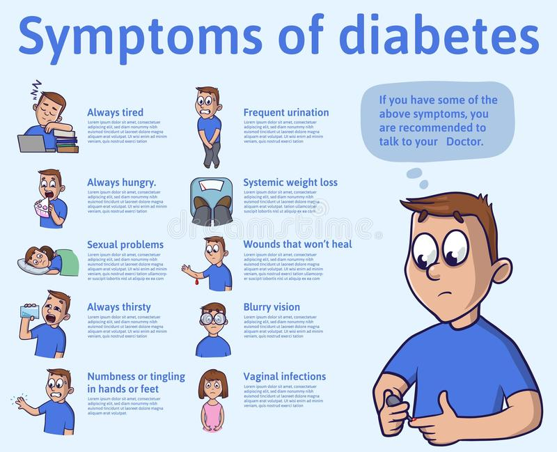 The symptoms of diabetes, infographics. Vector illustration for medical journal or brochure. vector illustration