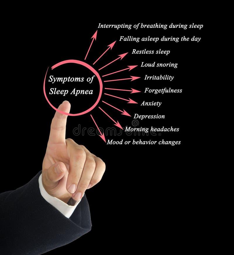 Free Symptoms Of Sleep Apnea Stock Images - 135490444