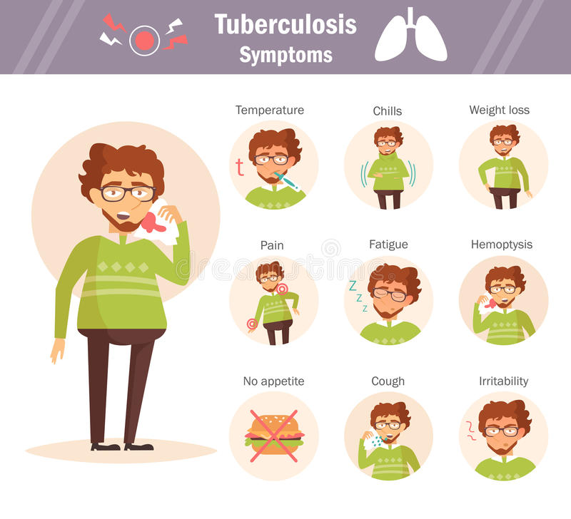 Symptoms of tuberculosis. Set. Man. Fever, chills, weight loss, pain, fatigue, hemoptysis no appetite cough irritability Vector Cartoon character Isolated Flat stock illustration