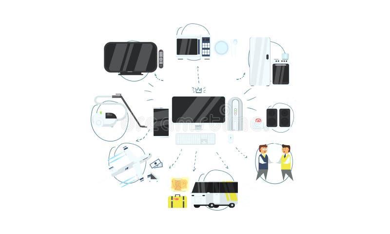 Synchronisation en ligne et connexion d'IOT par l'intermédiaire de la technologie du sans fil de smartphone ou d'ordinateur, gest illustration stock