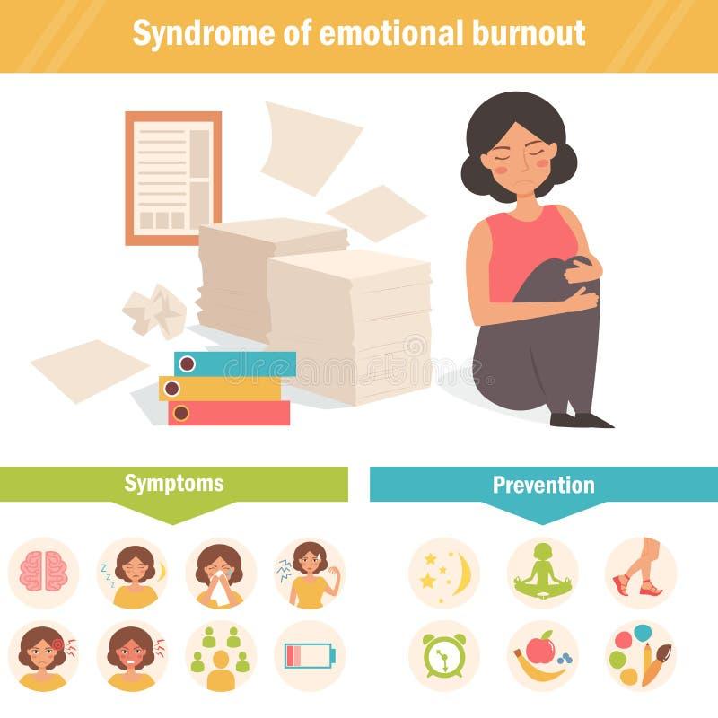 Syndrom emocjonalny burnout ilustracja wektor