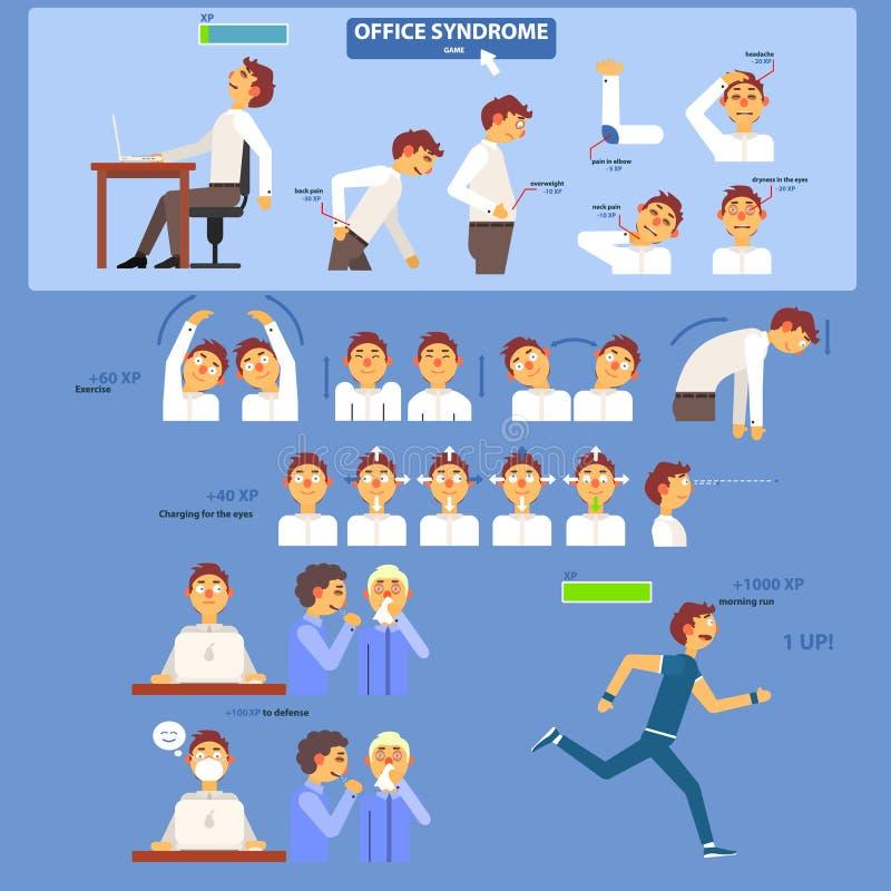 Syndrome Infographics de bureau illustration de vecteur