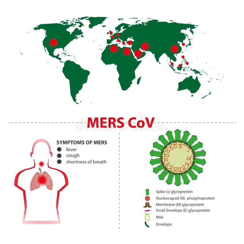 coronavirus symptom - photo #16