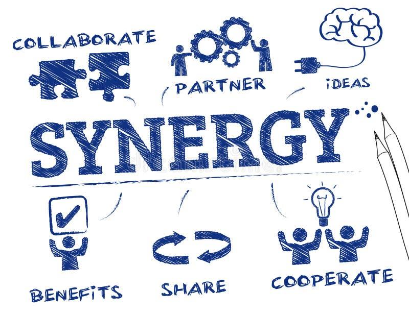 synergy ilustração do vetor
