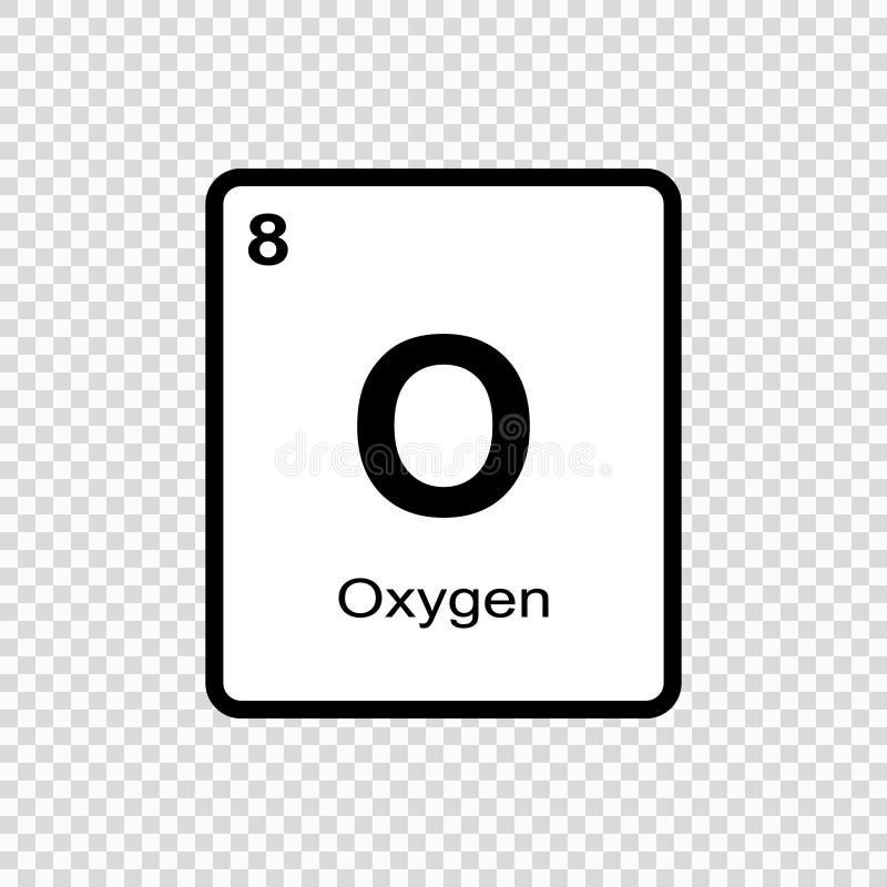 syre för kemisk beståndsdel vektor illustrationer