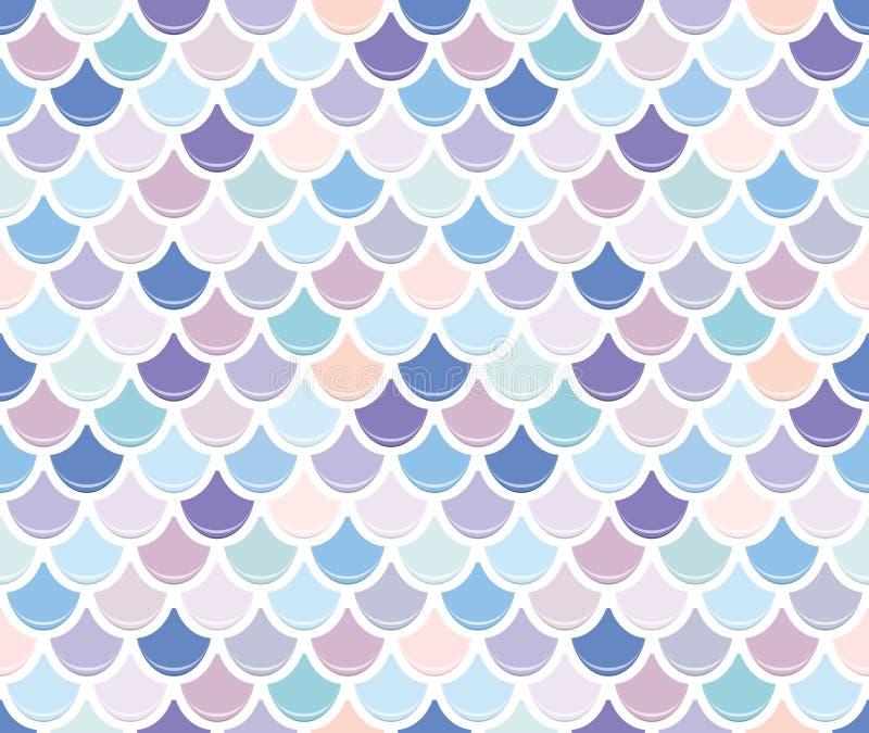 Syrenka ogonu wzór Kolorowy rybi skóry tło Dla druku i sieci ilustracja wektor