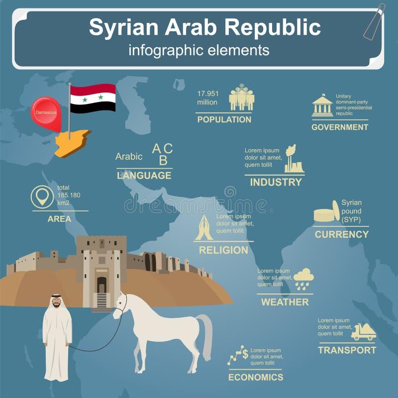 Syrii infographics, statystyczny dane, widoki ilustracji