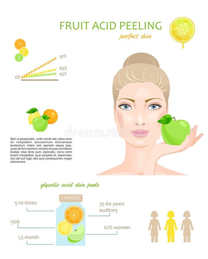 Syrlig skalning för frukt vektor stock illustrationer