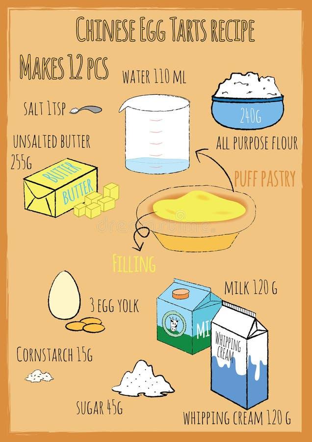 Syrligt ägg vektor illustrationer