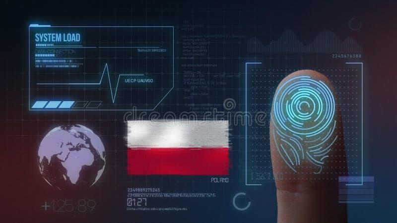 Système d'identification de balayage biométrique d'empreinte digitale Nationalité de la Pologne image stock