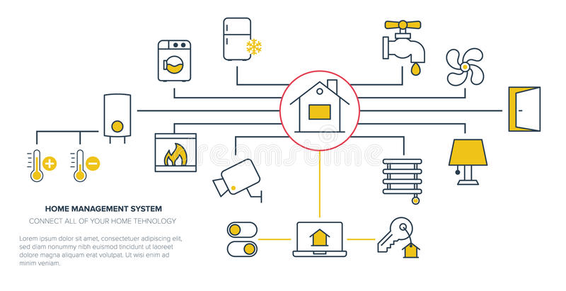 Système de gestion efficace de Chambre illustration stock