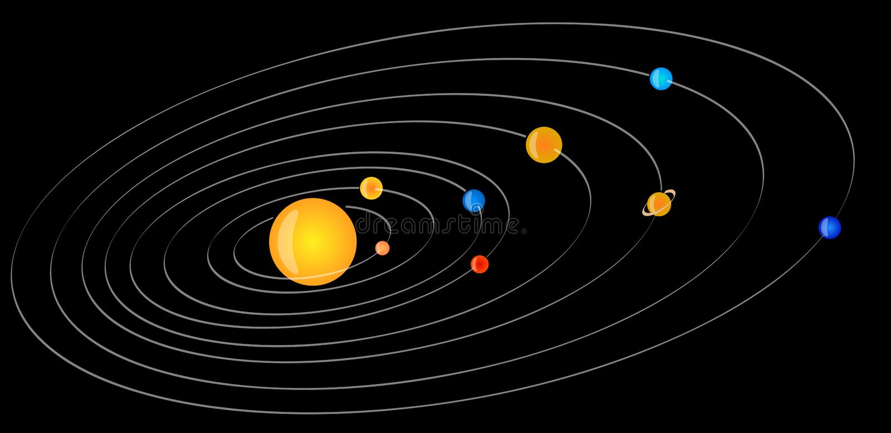 système solaire illustration libre de droits
