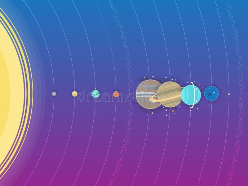 Système solaire - planètes, comète, satellite de l'illustration plate de planètes avec des dimensions comparatives illustration libre de droits