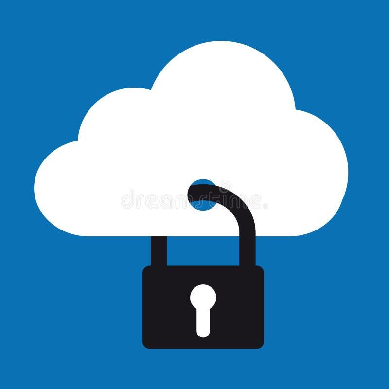 Systèmes de sécurité de nuage de technologie - icônes Editable de vecteur illustration libre de droits