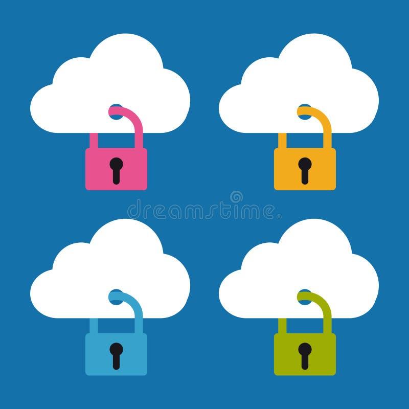 Systèmes de sécurité de nuage de technologie - illustration Editable de vecteur - d'isolement sur le blanc illustration libre de droits