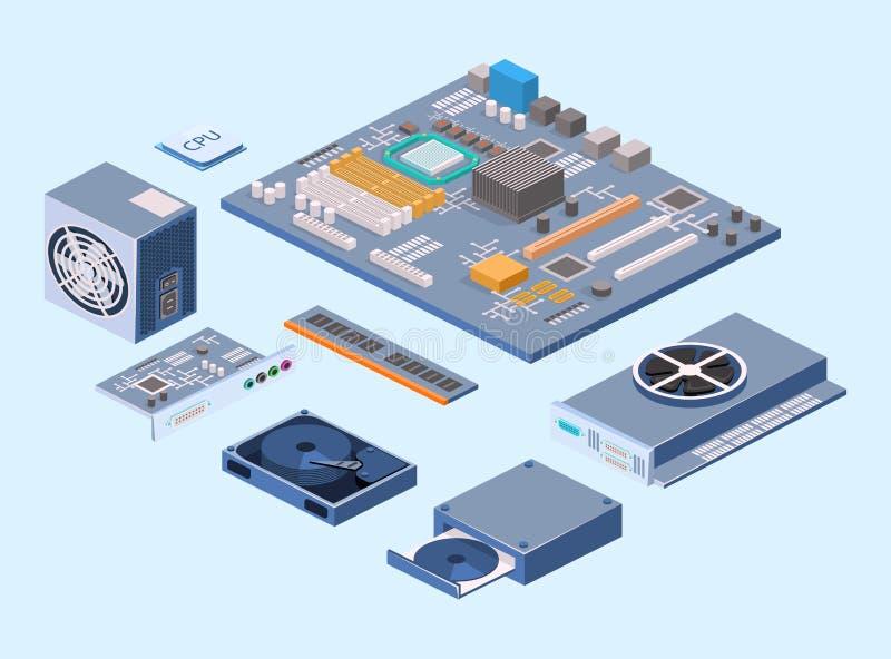 System för information om moderkort för strömkrets och för dator för datorchipteknologiprocessor royaltyfri illustrationer