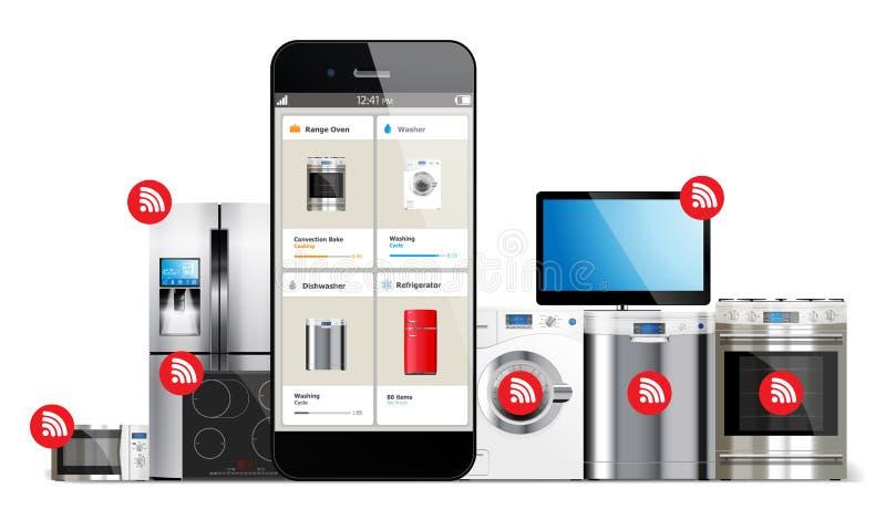 System för Smart hemkontroll royaltyfri illustrationer