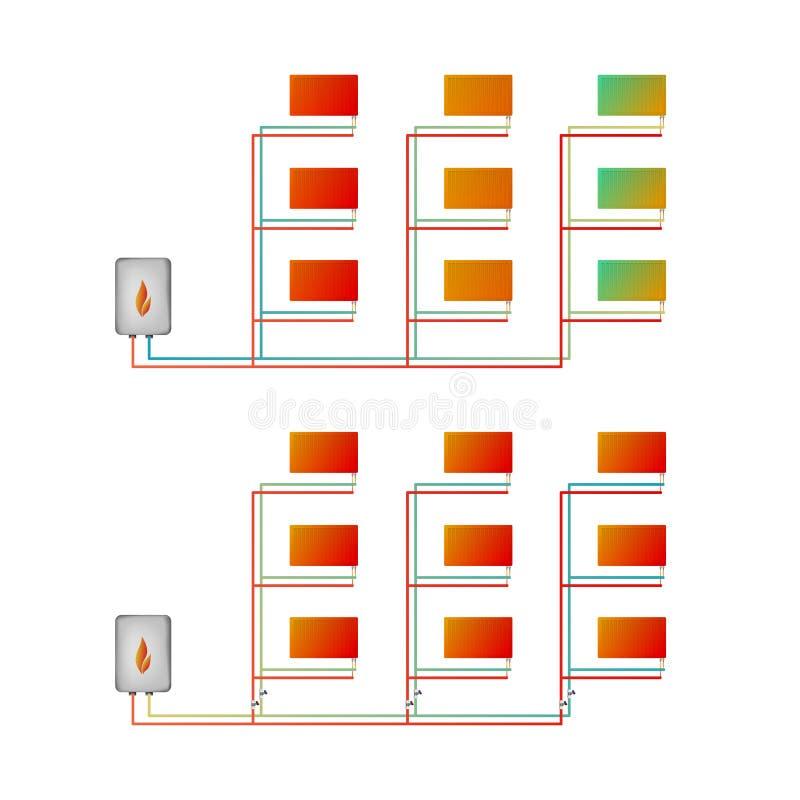 system för uppvärmning Två-rör vertikalt för termisk kopiering Två typer av intriger: med de balansera ventilerna och utan regler royaltyfri illustrationer