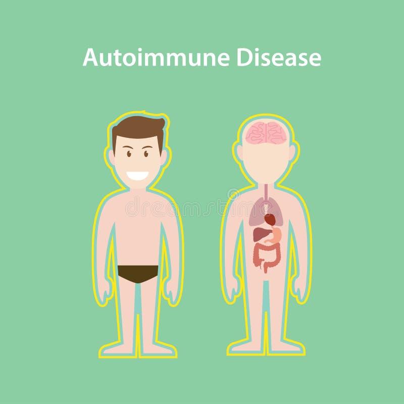 Systemillustration för Autoimmune sjukdom med för mankropp för tecknad film mänsklig effekt för skydd royaltyfri illustrationer