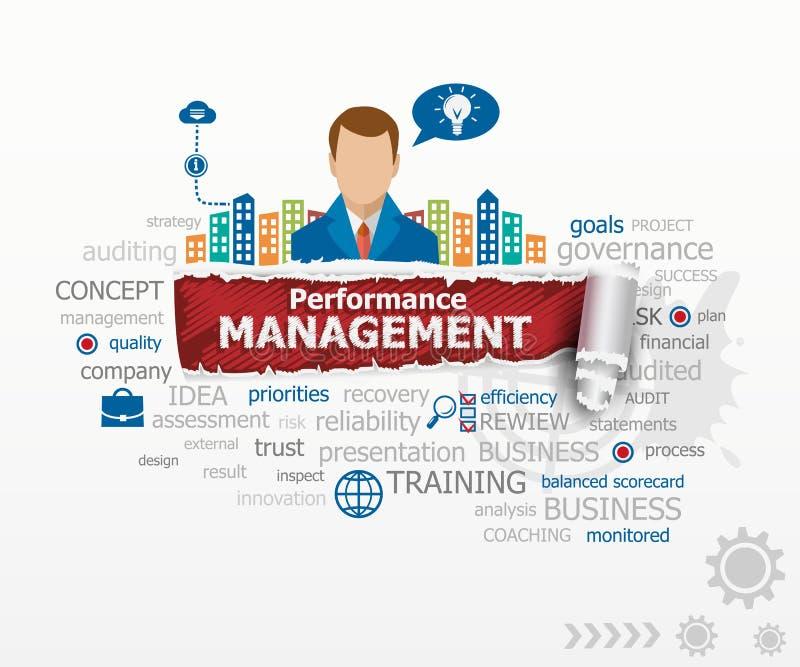 Systemy zarządzania wydajnością pojęcie i biznesowy mężczyzna ilustracja wektor