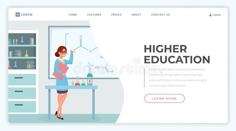 Szablon wektora strony docelowej szkolnictwa wyższego College, uniwersytecki pomysł na interfejs strony głównej z płaskim royalty ilustracja