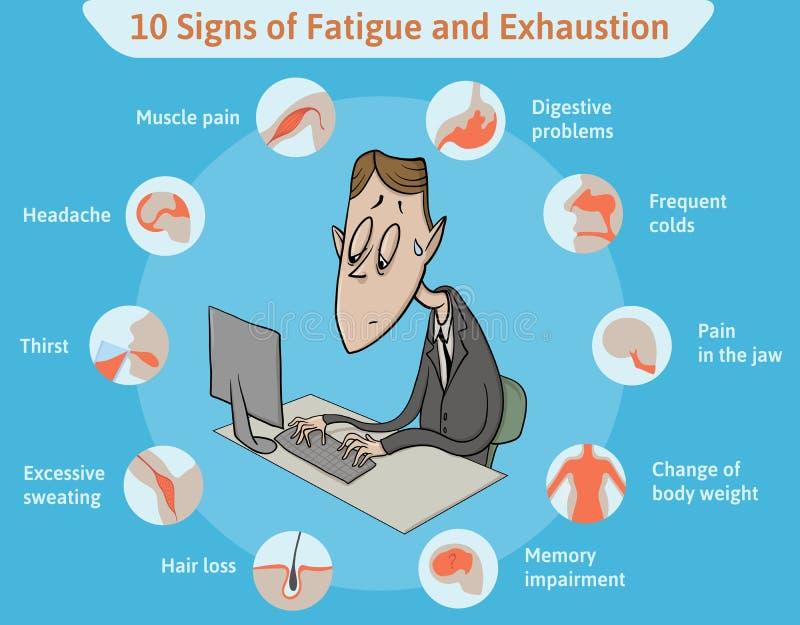 Szablon z dziesięć znakami zmęczenie i zmęczony urzędnik na błękitnym tle Stół mapa dla znaków zmęczenie i ilustracji