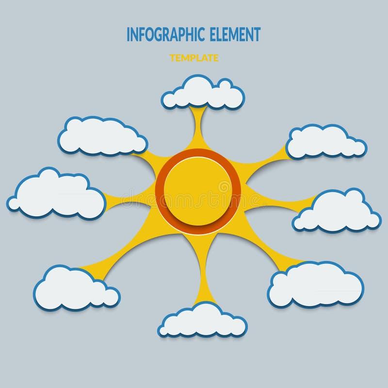 Szablonu infographics dla biznesowej prezentaci usługa chmury architektury ilustracja wektor