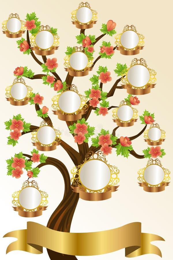 szablonu rodzinny drzewo ilustracja wektor