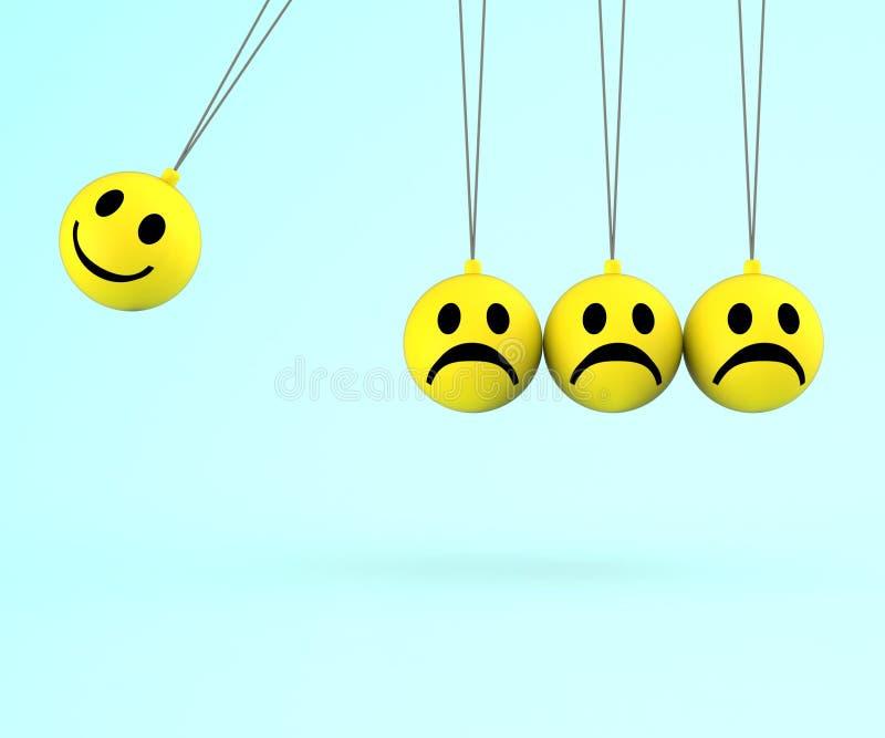 Szczęśliwe I Smutne Smileys przedstawień emocje ilustracja wektor