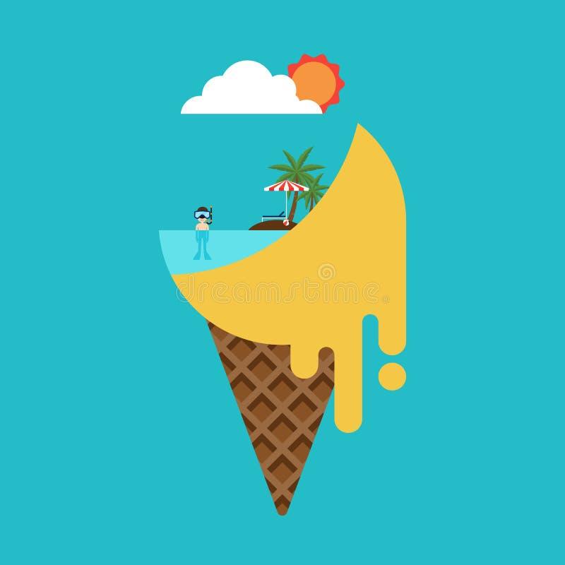 Szczęśliwy wakacje na plażowym płaskim projekta pojęciu ilustracja wektor