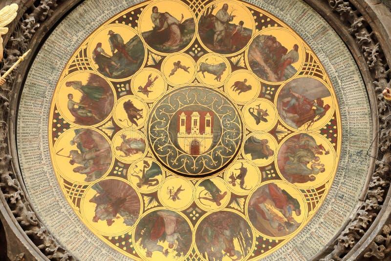 Szczegół dziejowy średniowieczny astronomiczny zegar w Praga na Starym urzędzie miasta zdjęcia royalty free